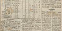 1833-Avondbode-koersen-Collegie-en-Handelssocieteit